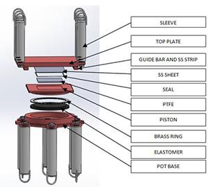 PTFE POT Bearings, Free Bearings, Guided, Fixed Bearings